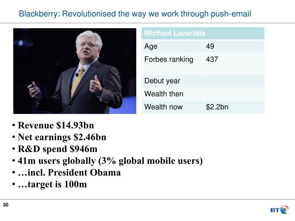 Blackberry: Revolutionised the way we work through push-email