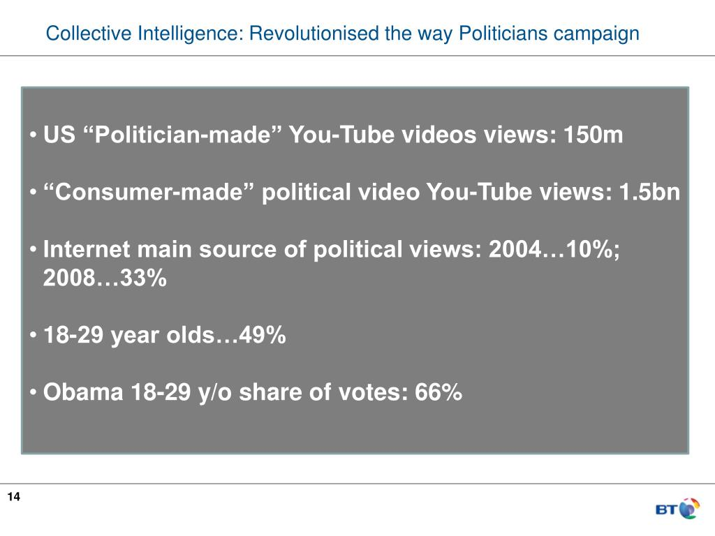 Collective Intelligence: Revolutionised the way Politicians campaign