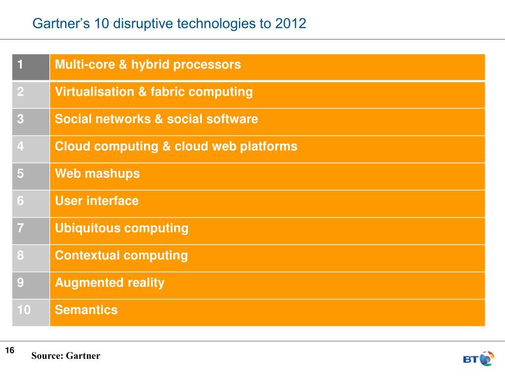 Gartner's 10 disruptive technologies to 2012