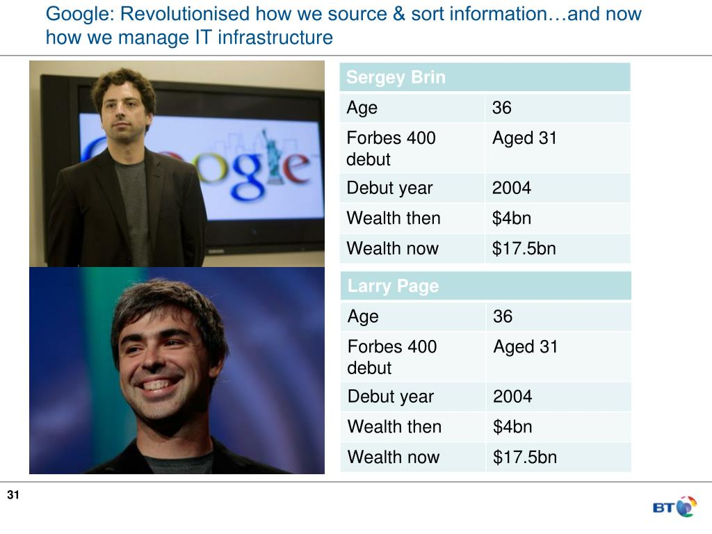 Google: Revolutionised how we source & sort information…and now how we manage IT infrastructure