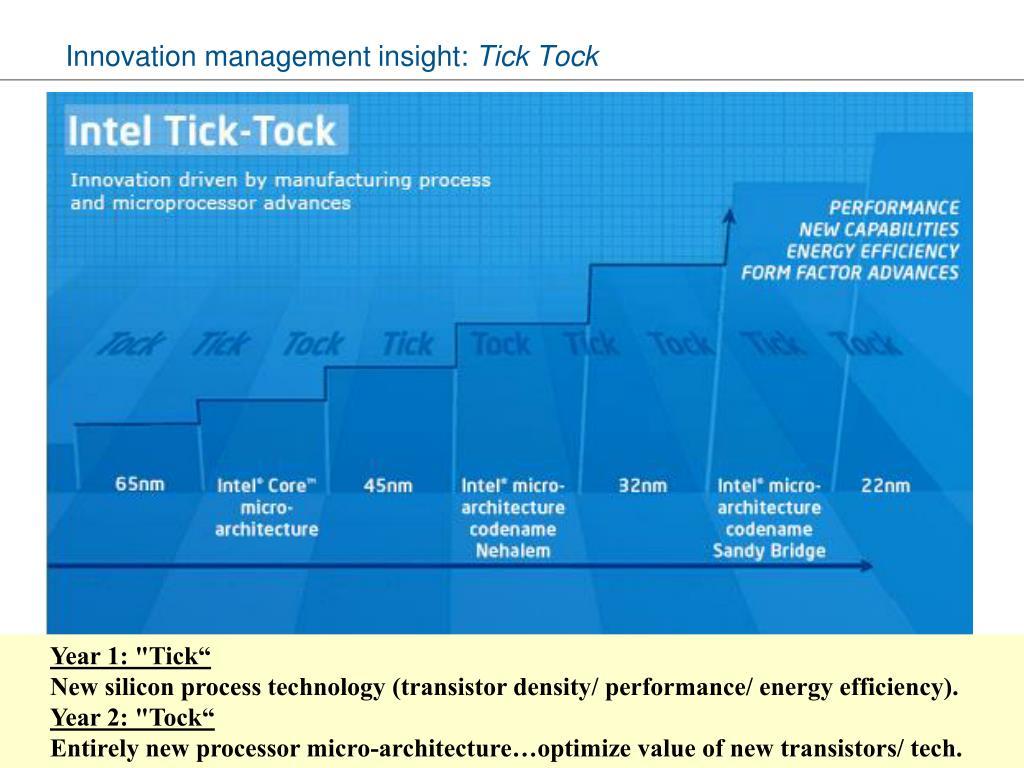 Innovation management insight: