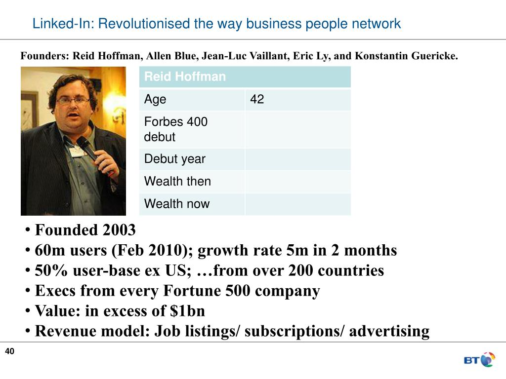 Linked-In: Revolutionised the way business people network
