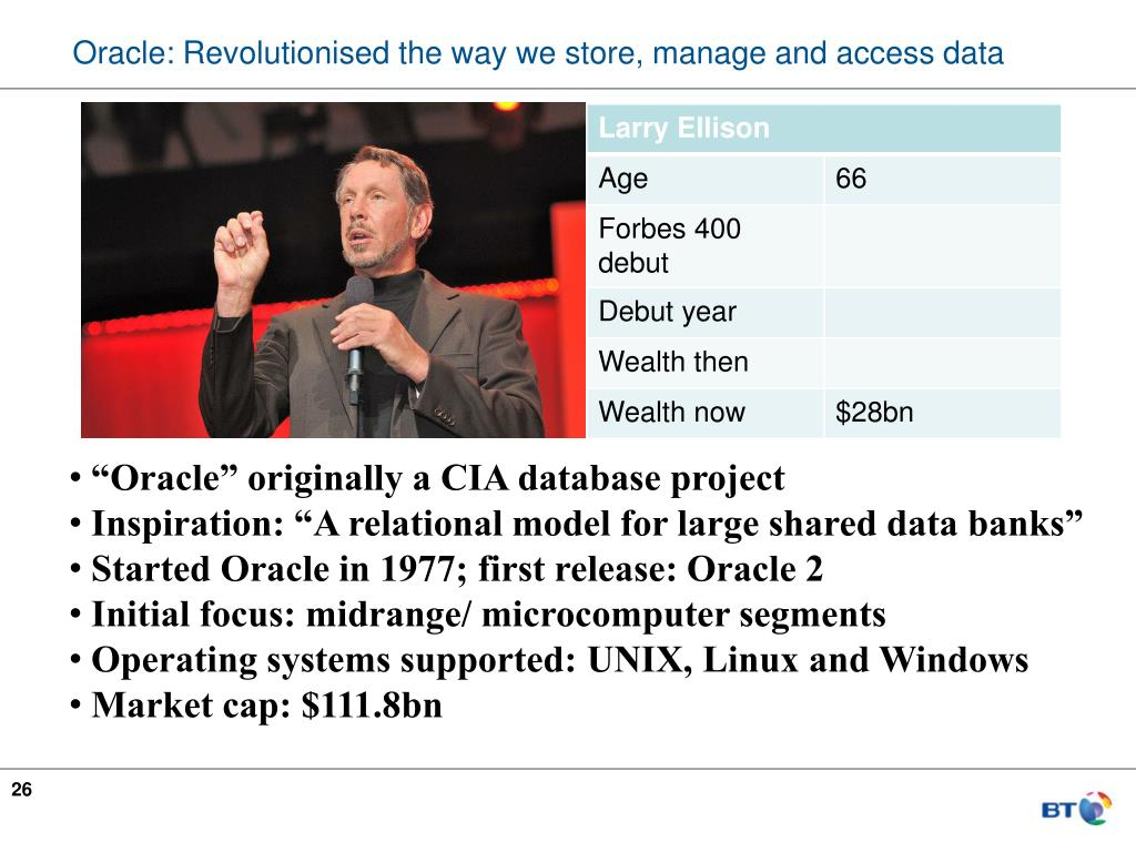 Oracle: Revolutionised the way we store, manage and access data