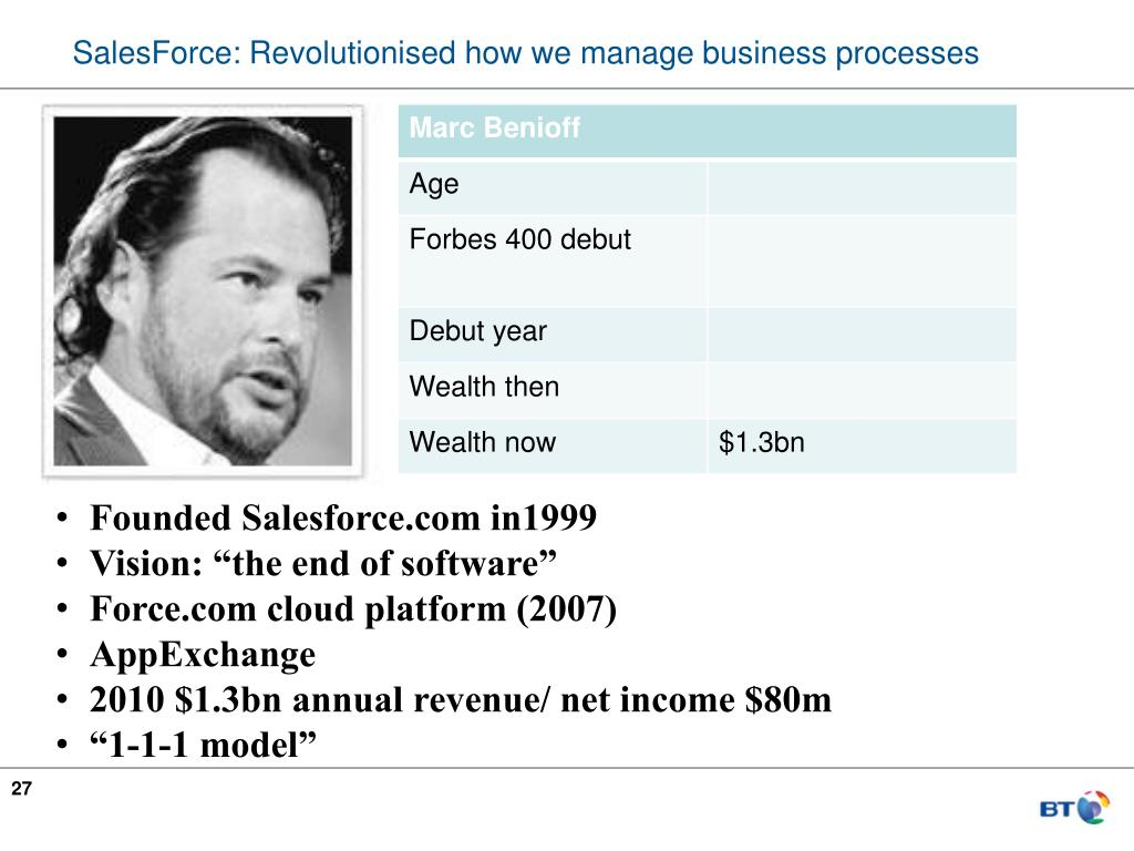 SalesForce: Revolutionised how we manage business processes