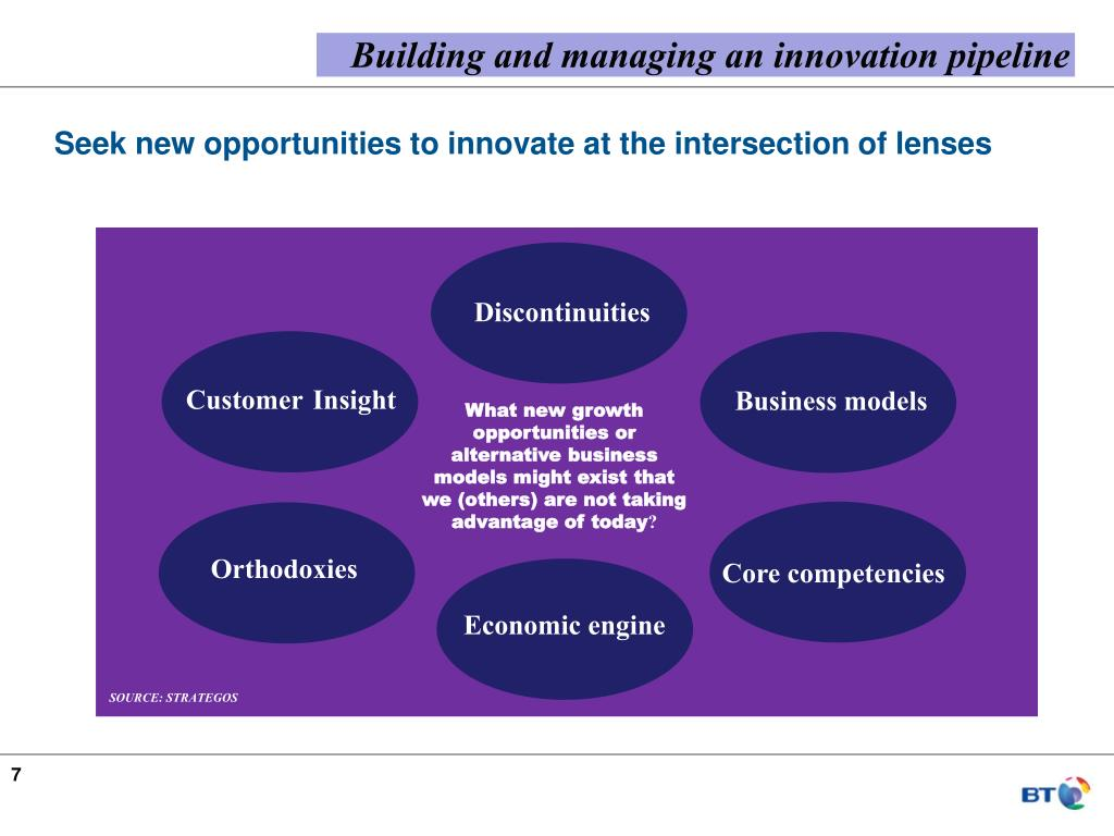 Seek new opportunities to innovate at the intersection of lenses