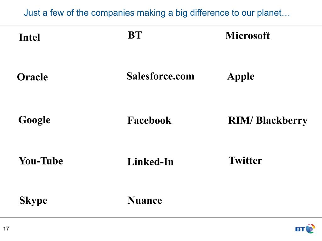 Just a few of the companies making a big difference to our planet…