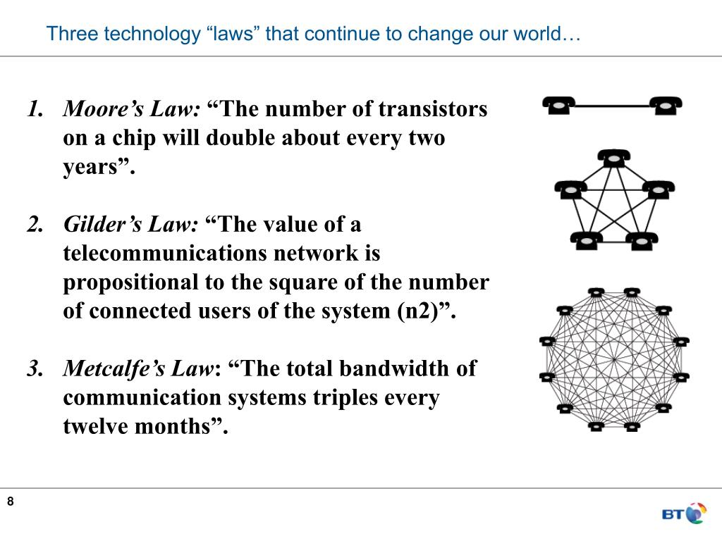 """Three technology """"laws"""" that continue to change our world…"""