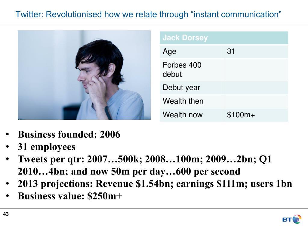 "Twitter: Revolutionised how we relate through ""instant communication"""