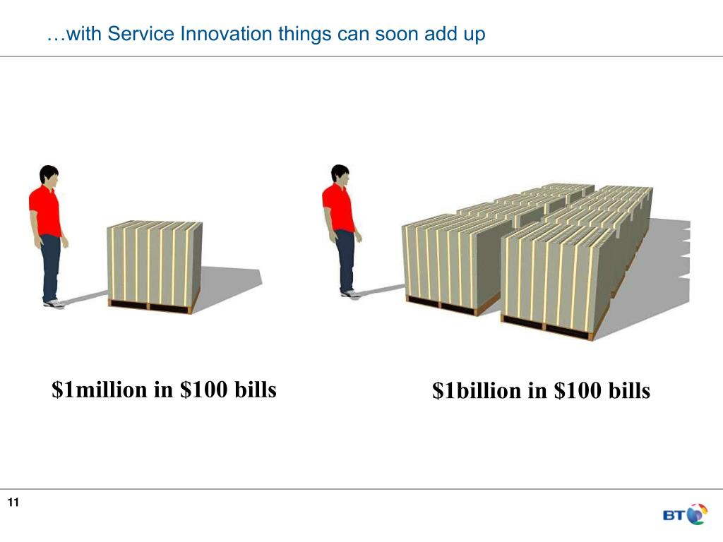 …with Service Innovation things can soon add up