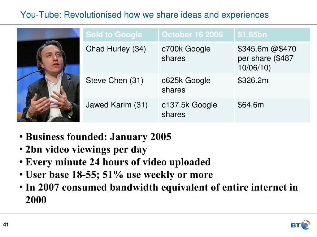 You-Tube: Revolutionised how we share ideas and experiences