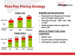 post pay pricing strategy