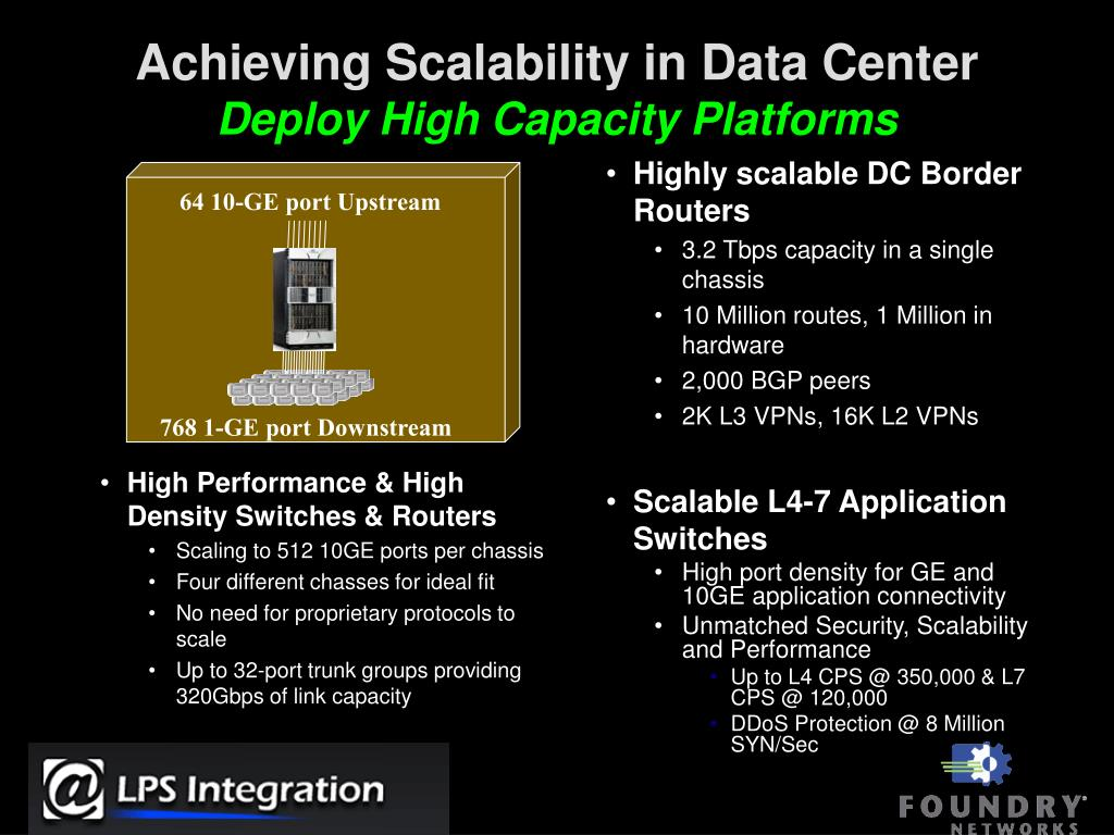 Achieving Scalability in Data Center