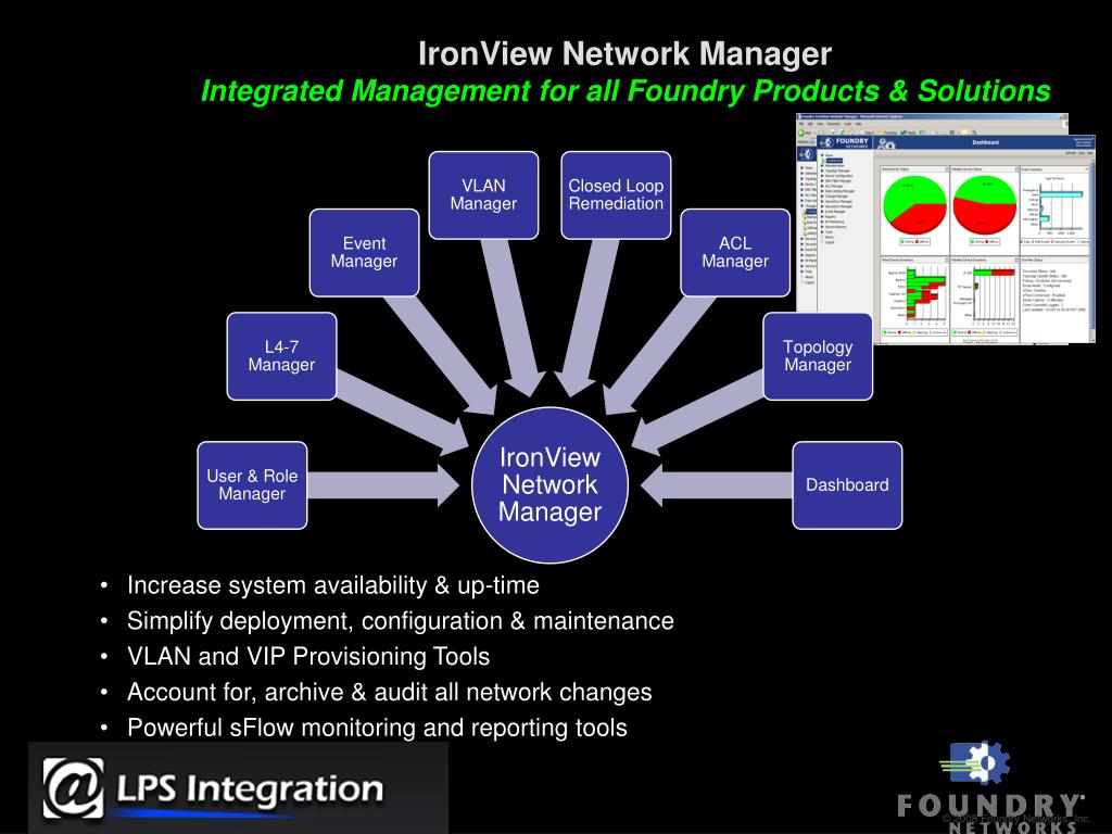 IronView Network Manager