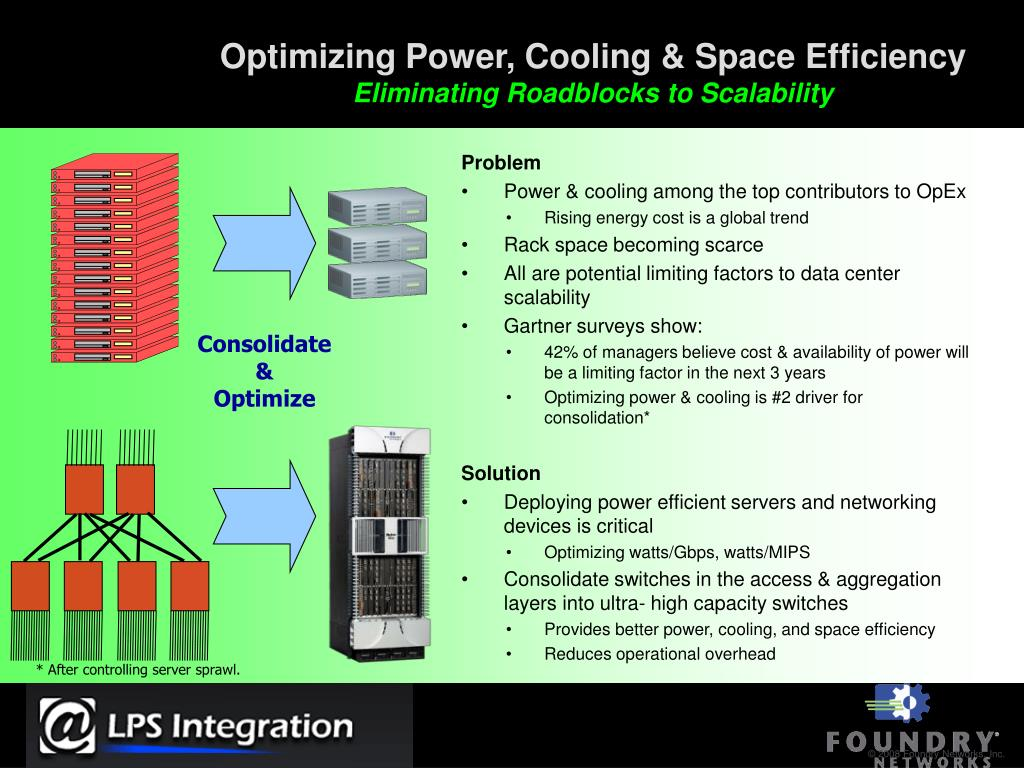 Optimizing Power, Cooling & Space Efficiency