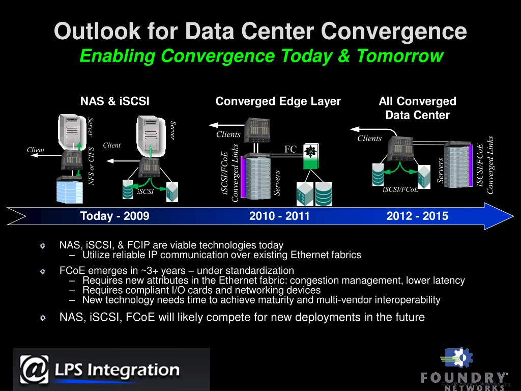 Outlook for Data Center Convergence