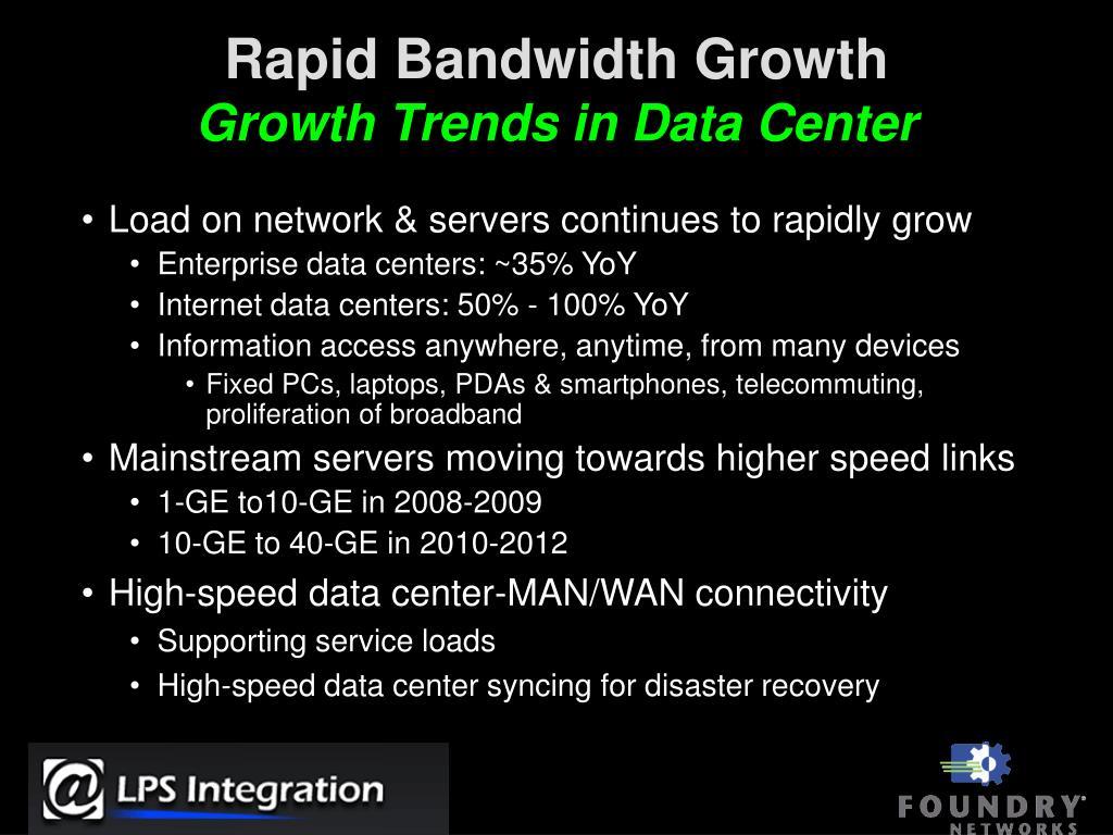 Rapid Bandwidth Growth
