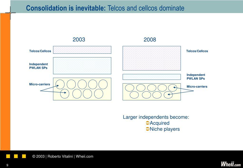 Telcos/Cellcos