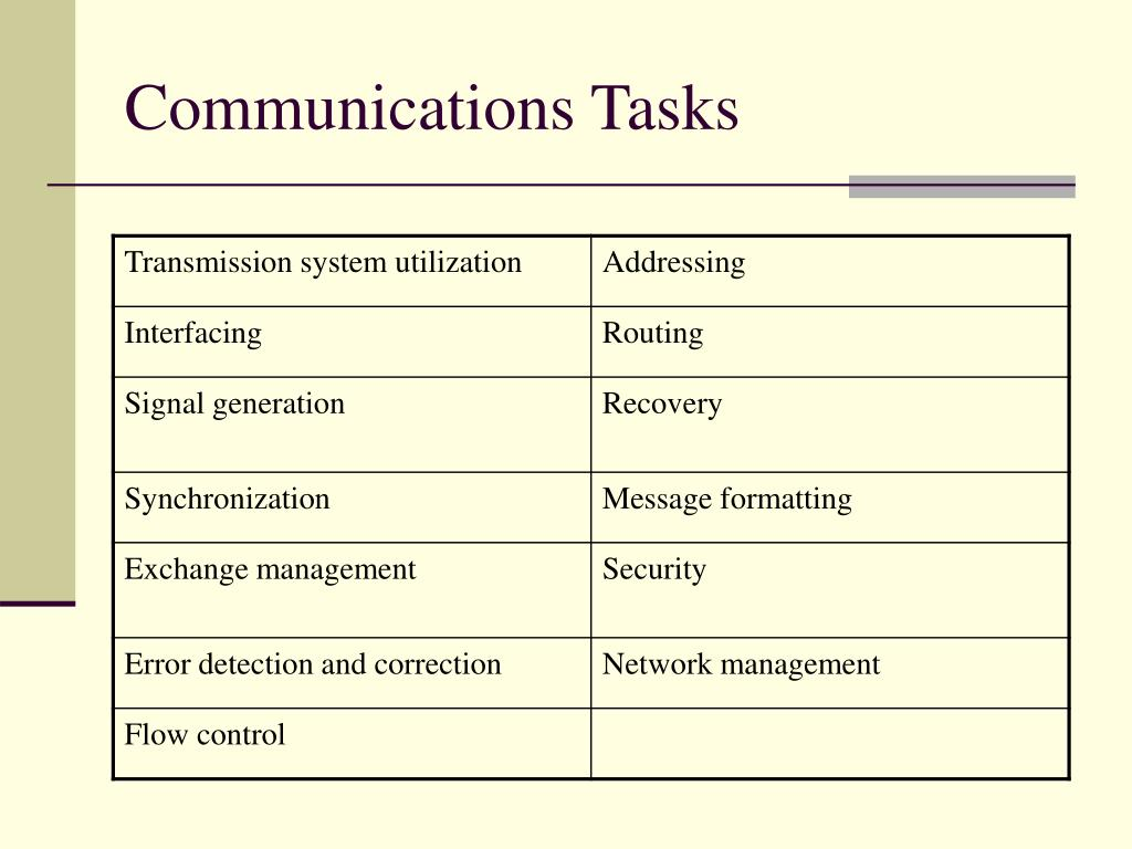 Communications Tasks