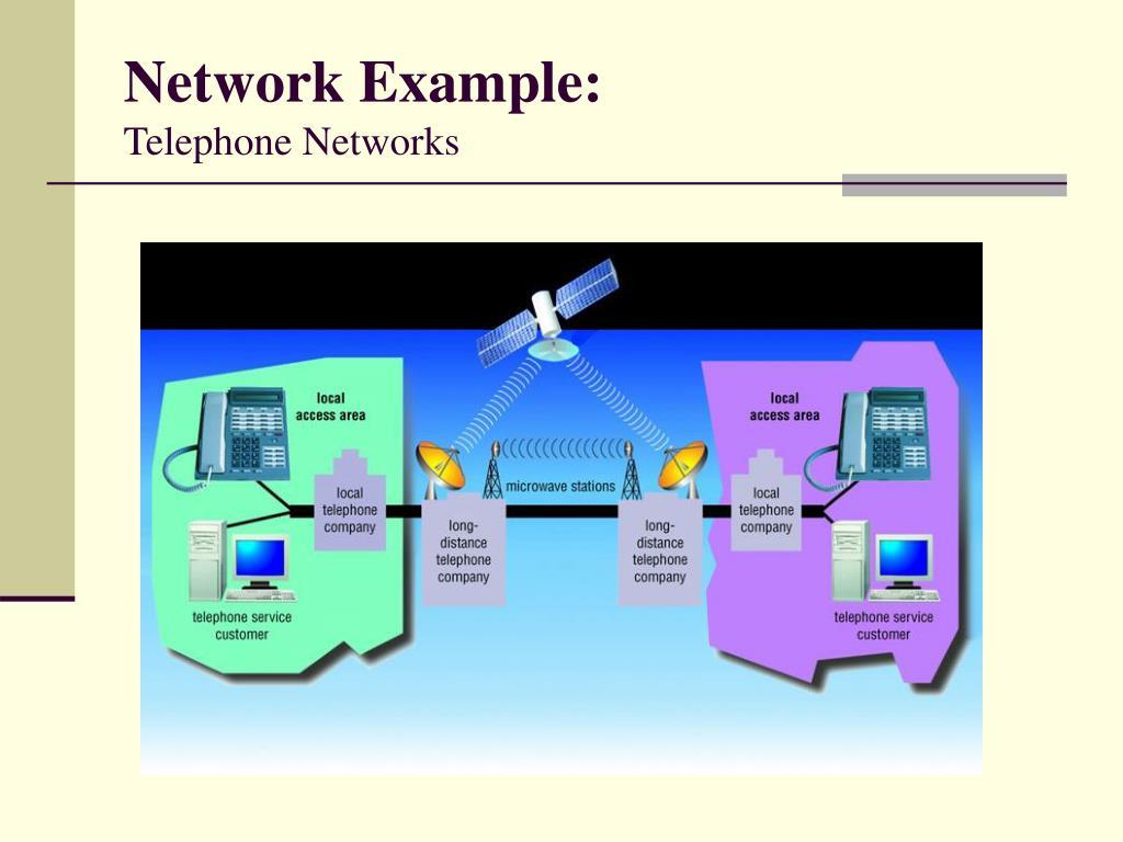 Network Example: