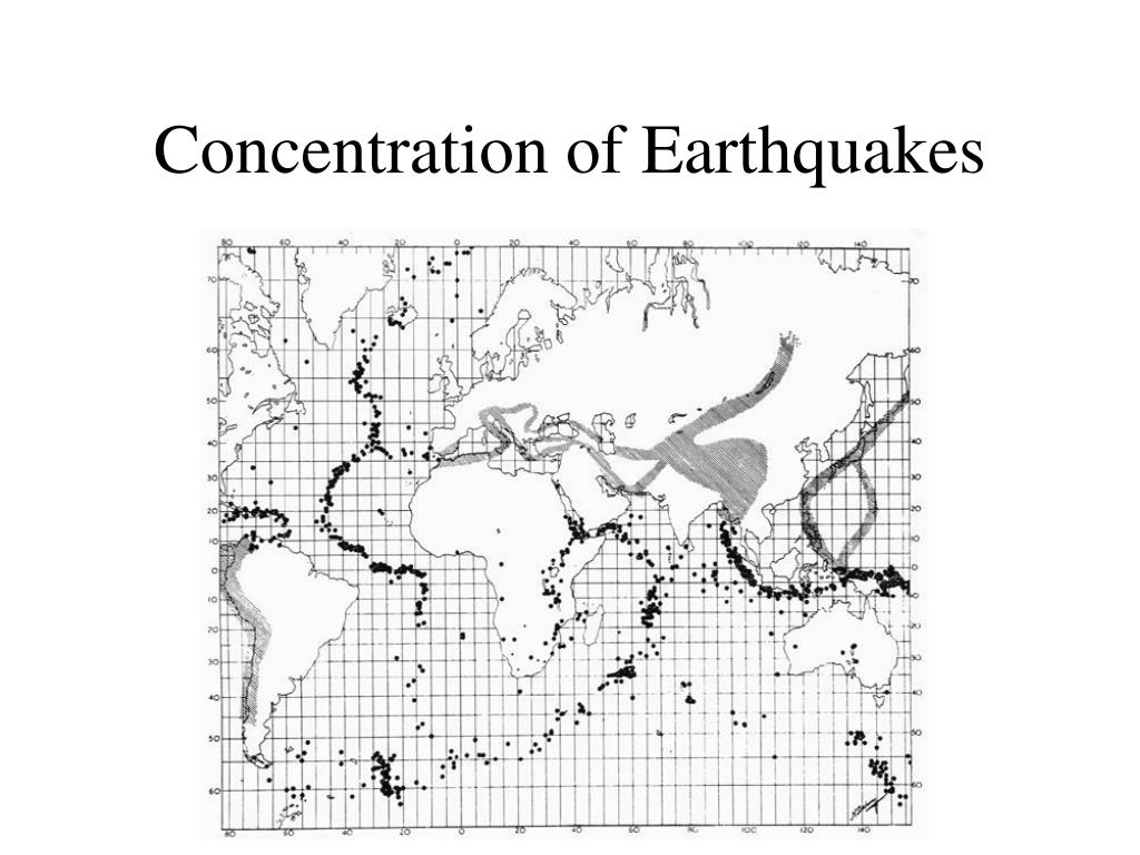 Concentration of Earthquakes