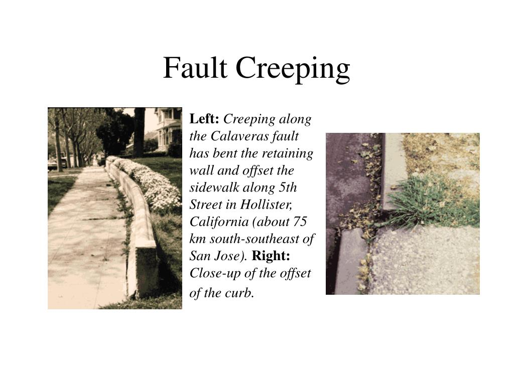Fault Creeping