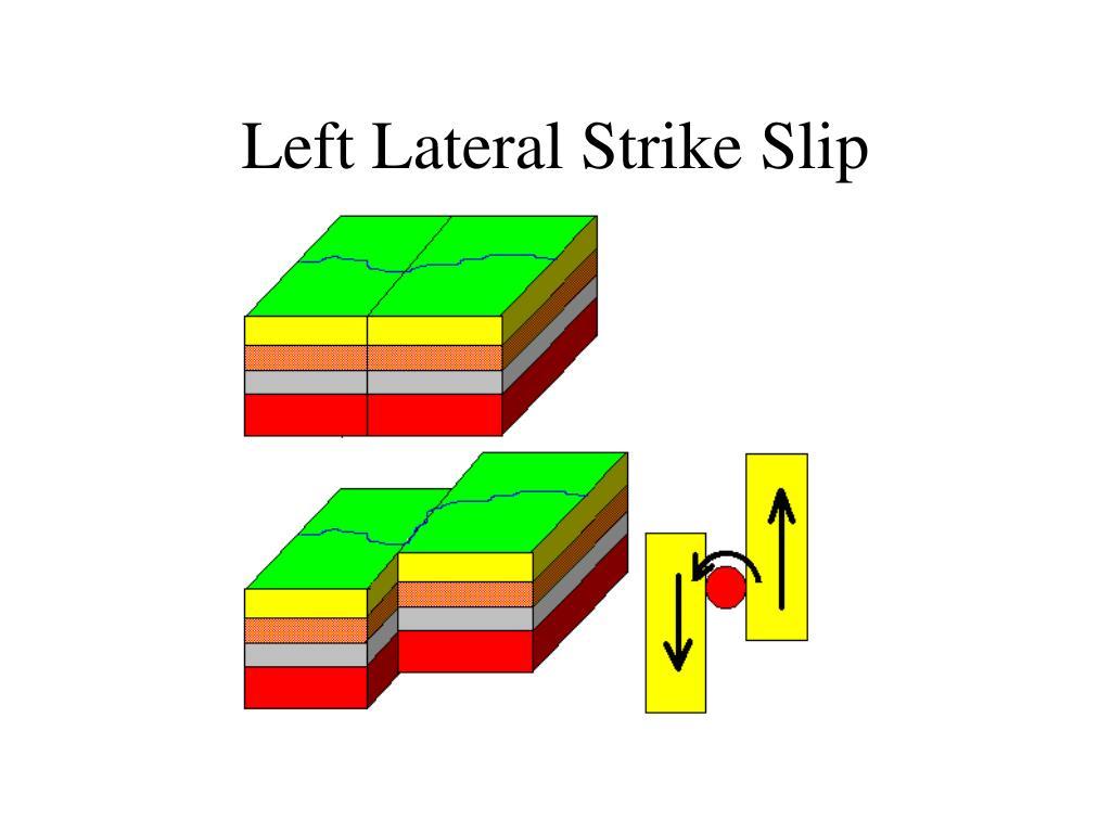 Left Lateral Strike Slip