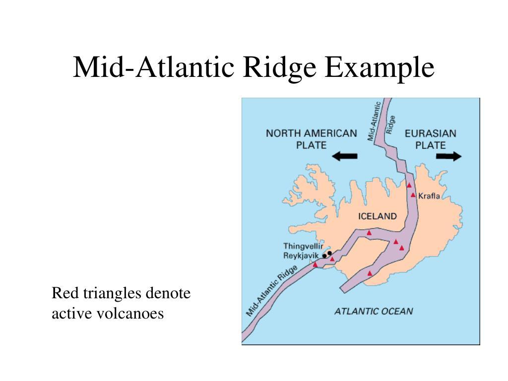 Mid-Atlantic Ridge Example