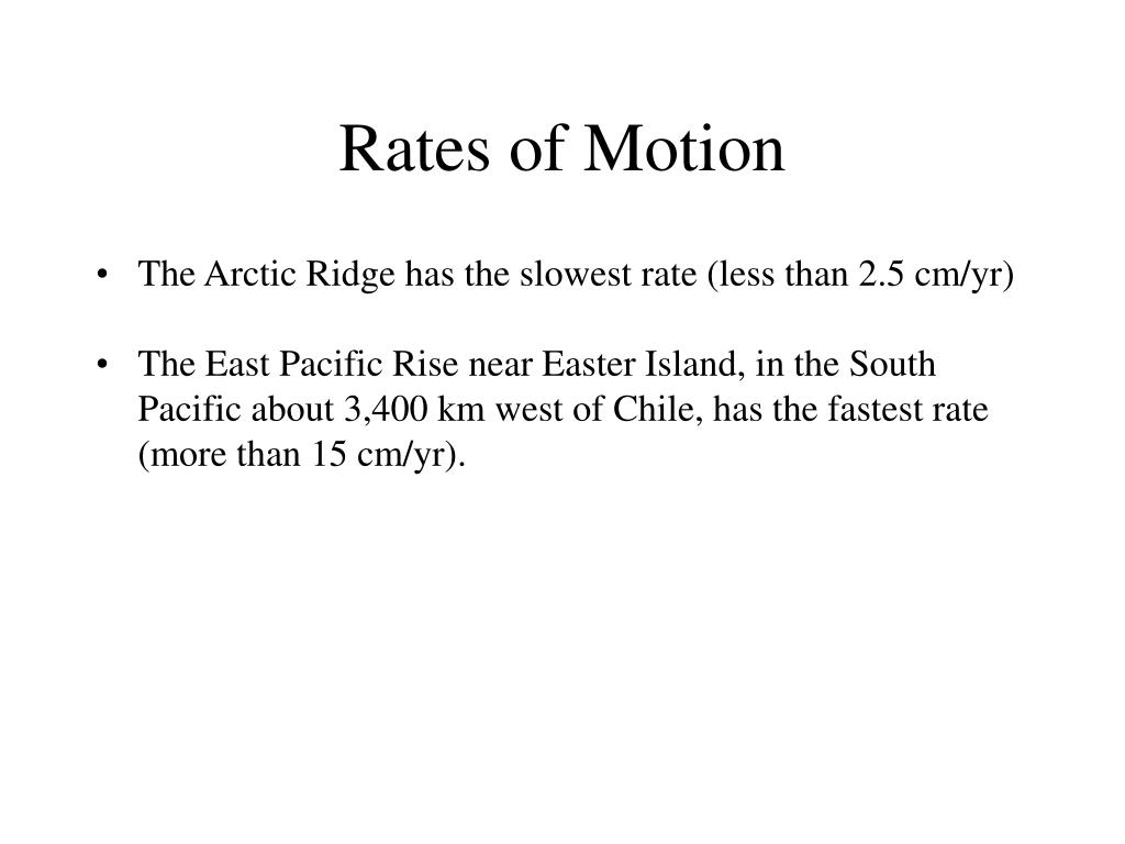 Rates of Motion