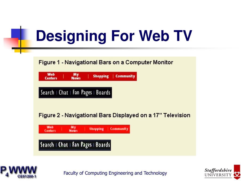 Designing For Web TV