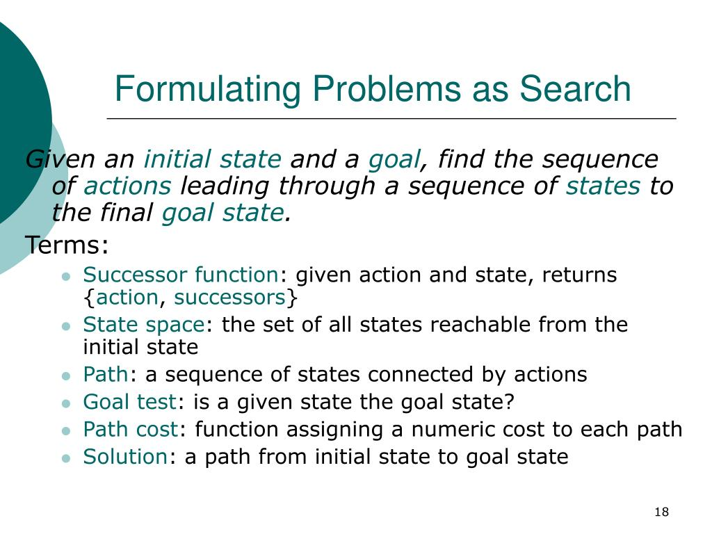 Formulating Problems as Search