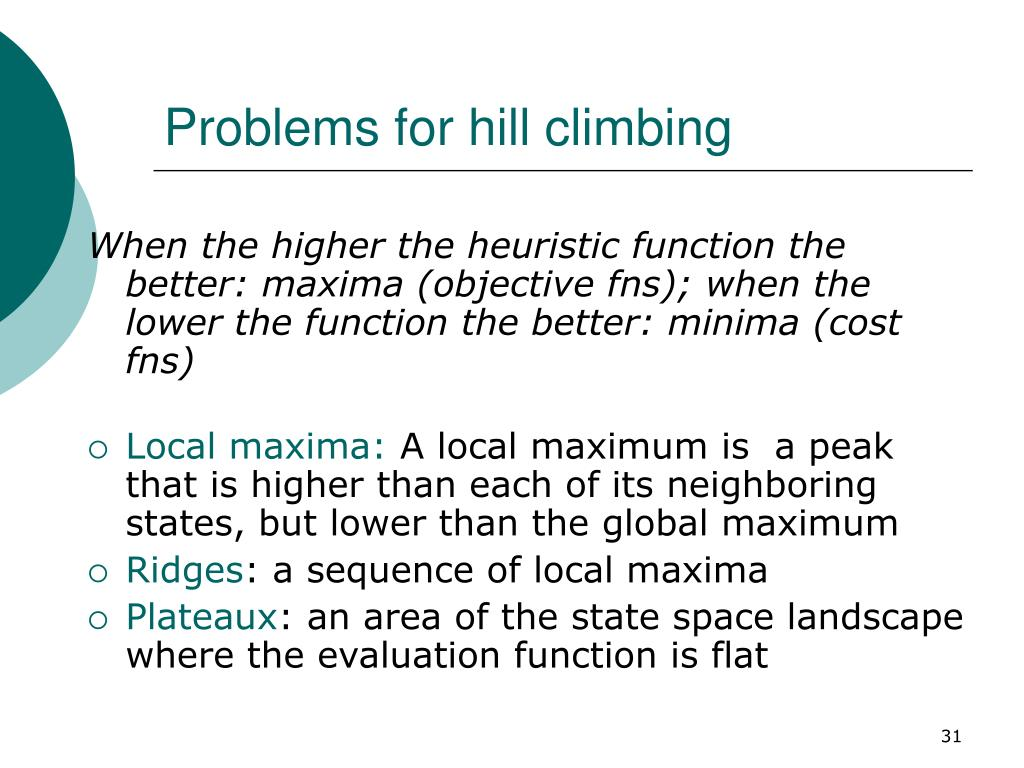 Problems for hill climbing