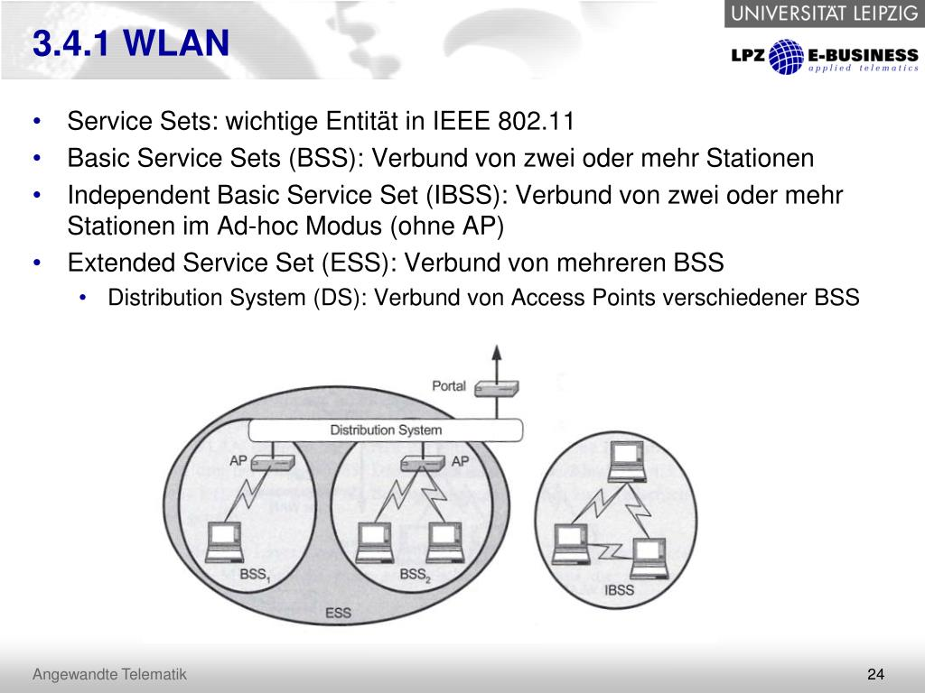 3.4.1 WLAN