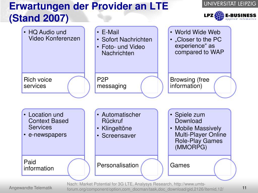 Erwartungen der Provider an LTE