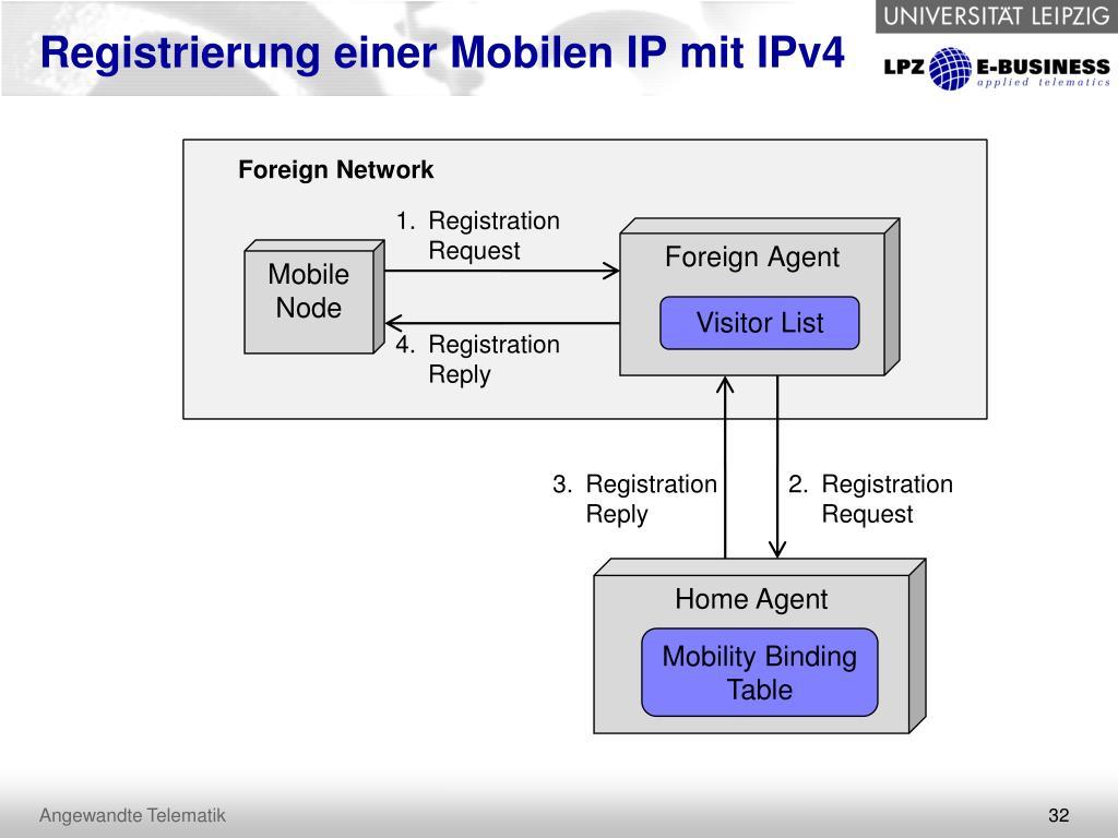 Registrierung einer Mobilen IP mit IPv4