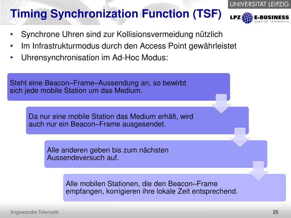 Timing Synchronization Function (TSF)