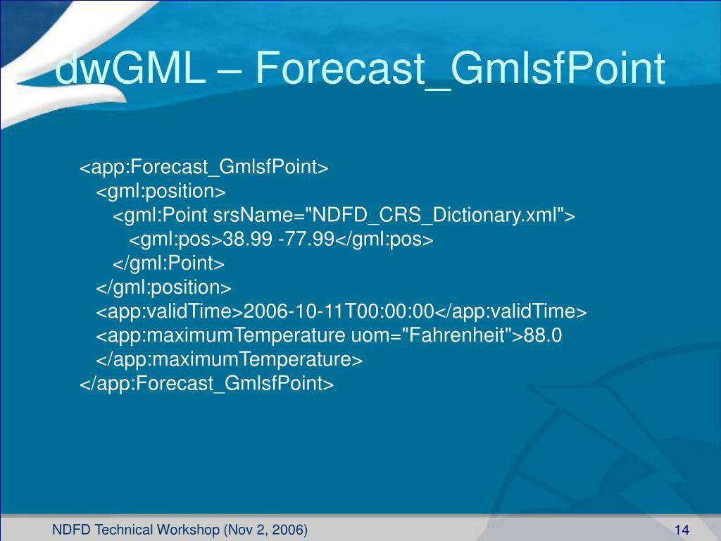 dwGML – Forecast_GmlsfPoint