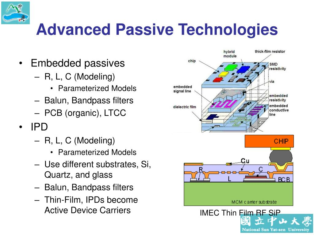 Advanced Passive Technologies