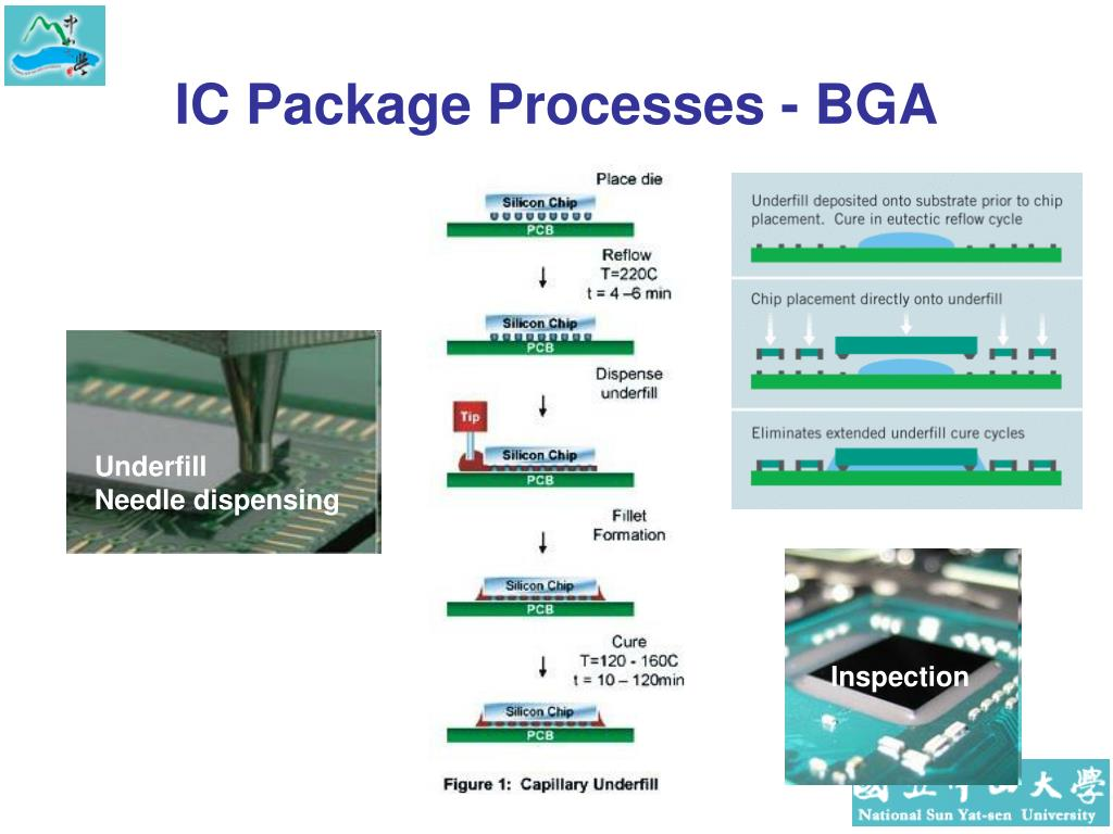 IC Package Processes - BGA