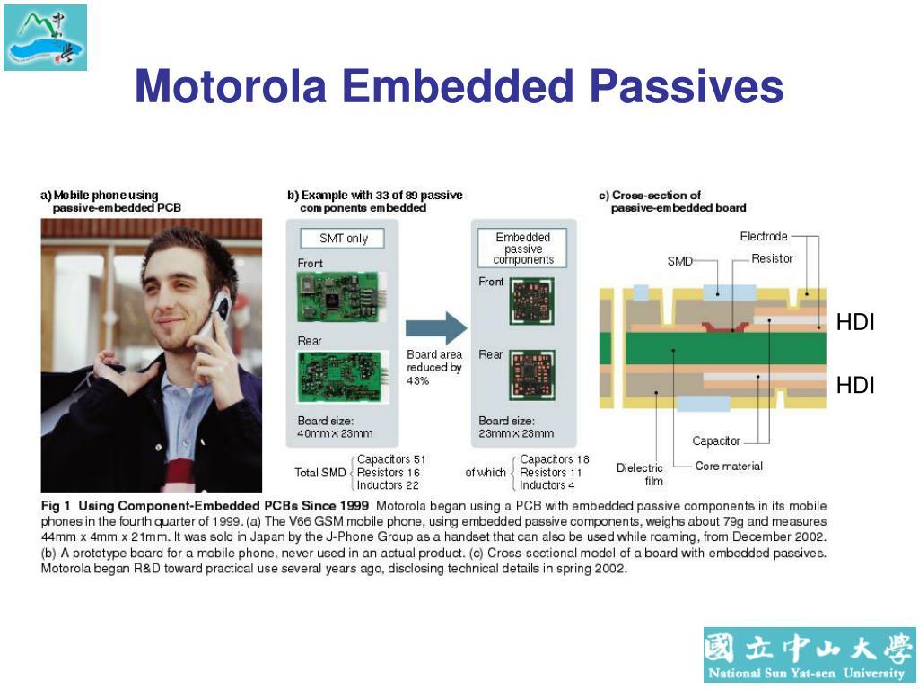 Motorola Embedded Passives