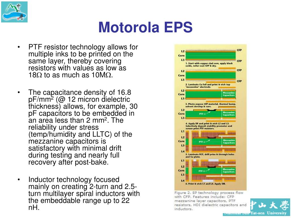 Motorola EPS