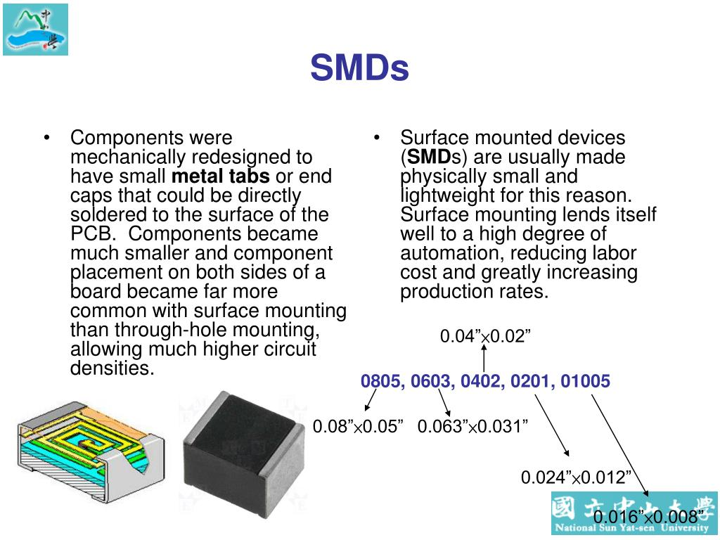 Surface mounted devices (