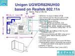 unigen ugwdr82nuh50 based on realtek 802 11n