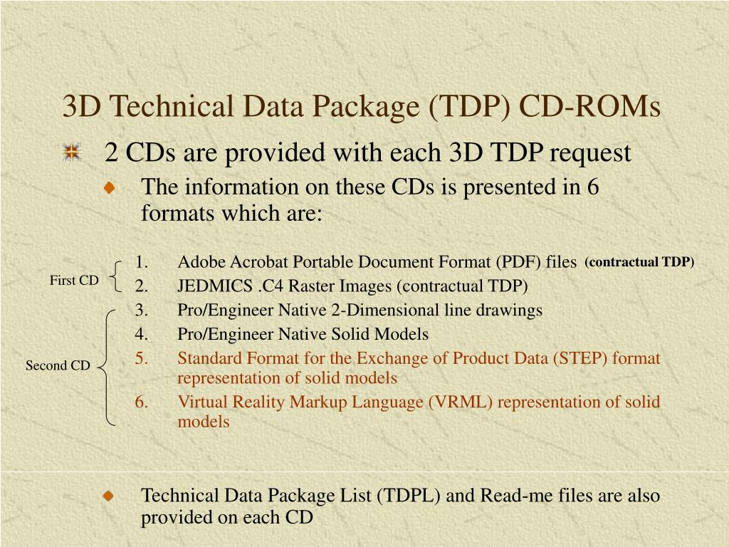 3D Technical Data Package (TDP) CD-ROMs