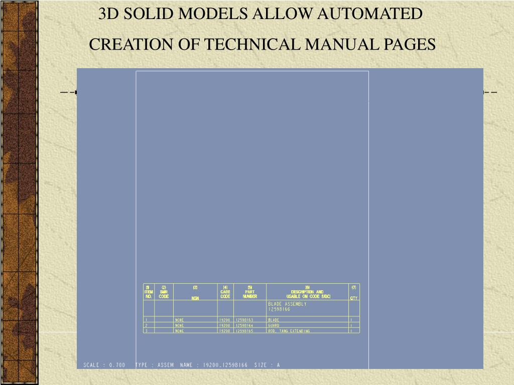 3D SOLID MODELS ALLOW AUTOMATED