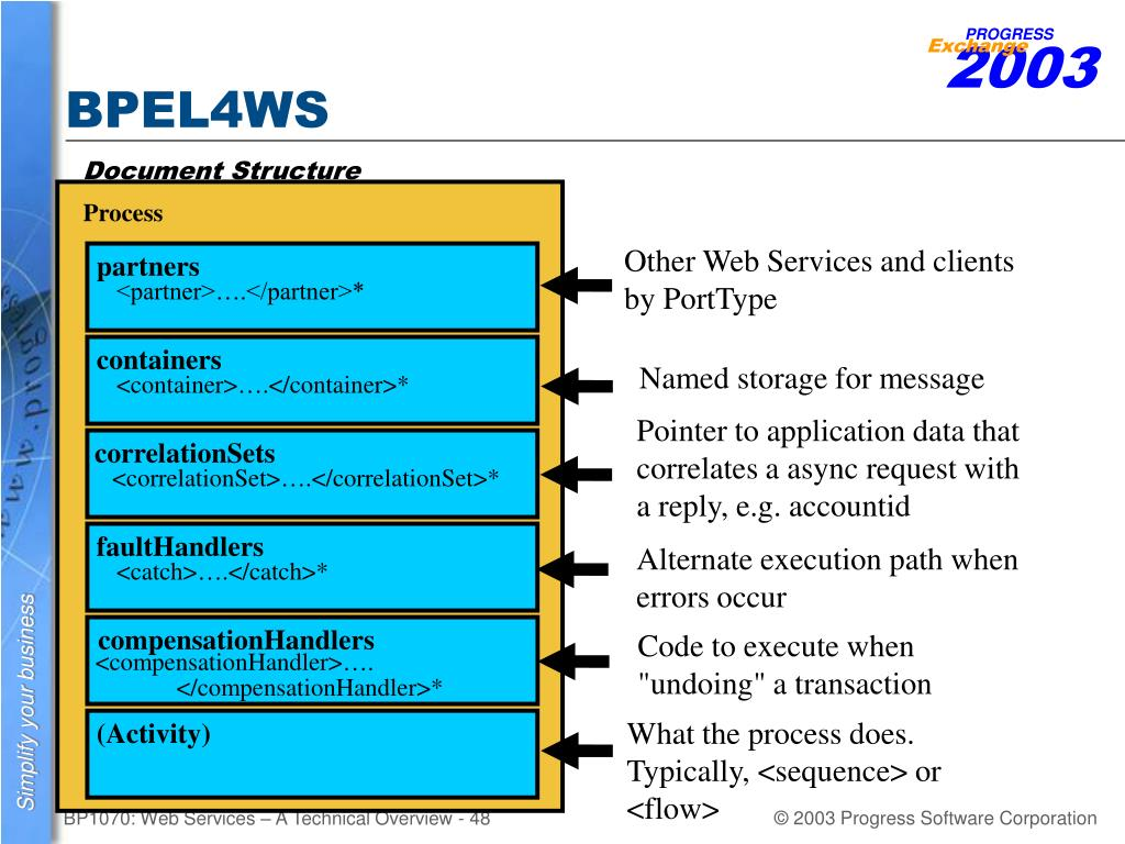 Other Web Services and clients by PortType