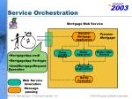 service orchestration42