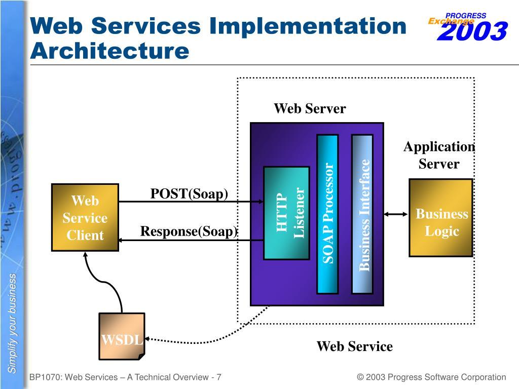 Web Services Implementation Architecture