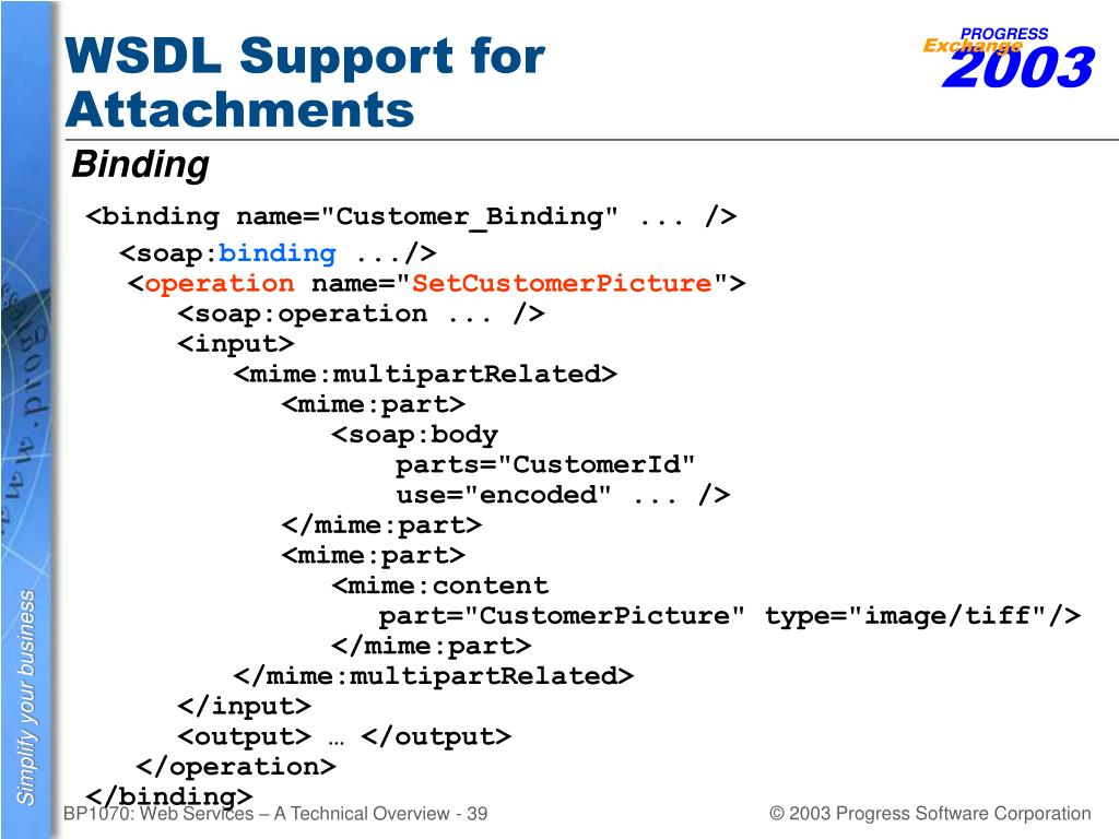 WSDL Support for Attachments
