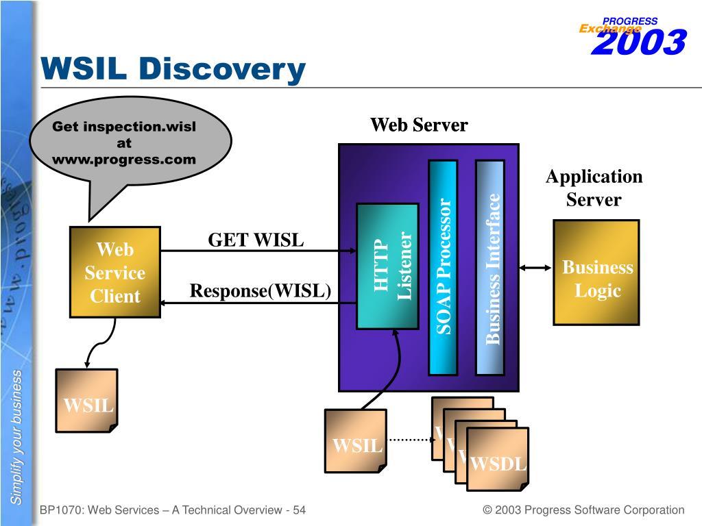 Get inspection.wisl at www.progress.com