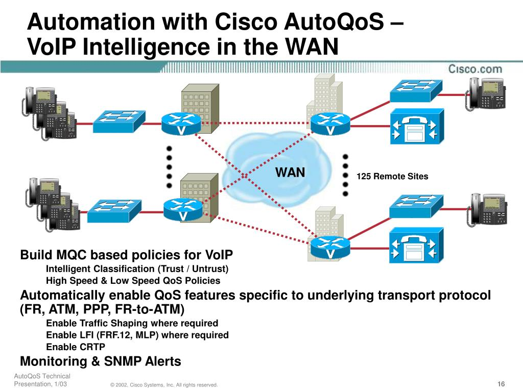 Automation with Cisco AutoQoS –